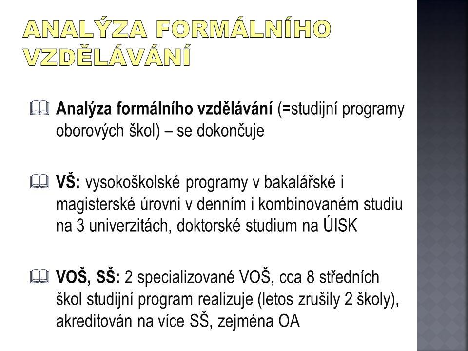  Analýza formálního vzdělávání (=studijní programy oborových škol) – se dokončuje  VŠ: vysokoškolské programy v bakalářské i magisterské úrovni v de
