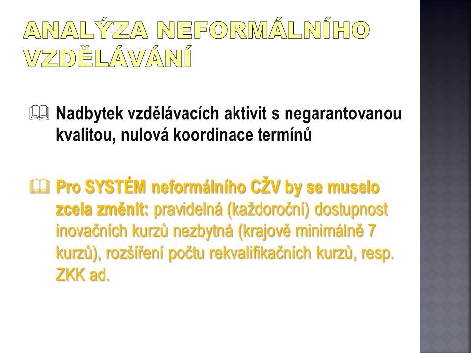 2 Typy vzdělávání v systému 2.1 Specializační kurzy: nepovinné – rozhodnutí managementu knihovny).