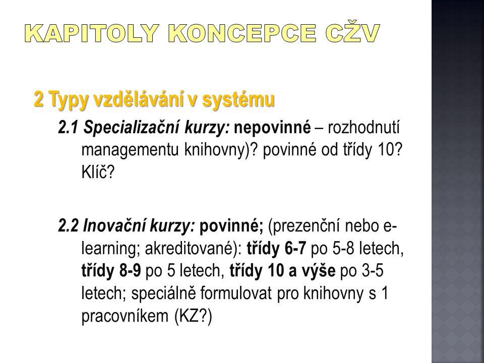2 Typy vzdělávání v systému 2.3 Rekvalifikace: povinná pro všechny odborné knihovnické pracovníky bez oborového vzdělání ( třídy 6-7 alespoň na úrovni ZKK 40 hod.; třída 8- 11 na úrovni RKK (160 hodin), vedoucí pracovníci od třídy 12 – PGS?); speciálně formulovat pro knihovny s 1 pracovníkem, nebo povinný RKK (KZ?)