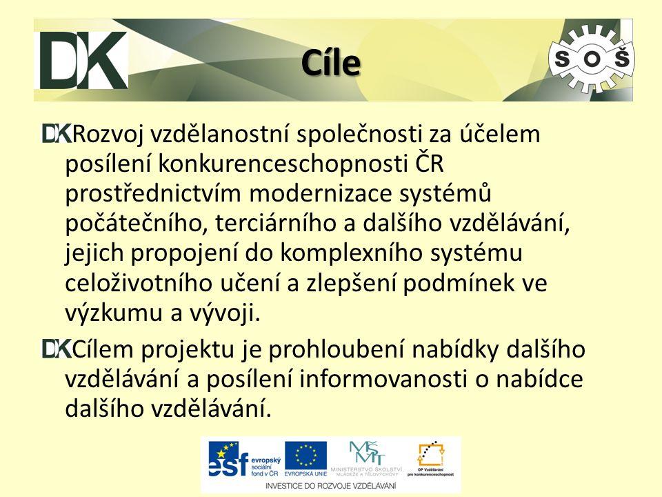 Cíle Rozvoj vzdělanostní společnosti za účelem posílení konkurenceschopnosti ČR prostřednictvím modernizace systémů počátečního, terciárního a dalšího vzdělávání, jejich propojení do komplexního systému celoživotního učení a zlepšení podmínek ve výzkumu a vývoji.