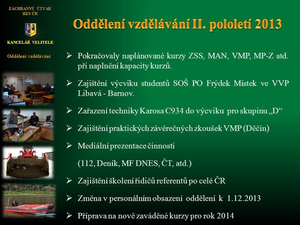 KANCELÁŘ VELITELE ZÁCHRANNÝ ÚTVAR HZS ČR Oddělení vzdělávání  Pokračovaly naplánované kurzy ZSS, MAN, VMP, MP-Z atd.