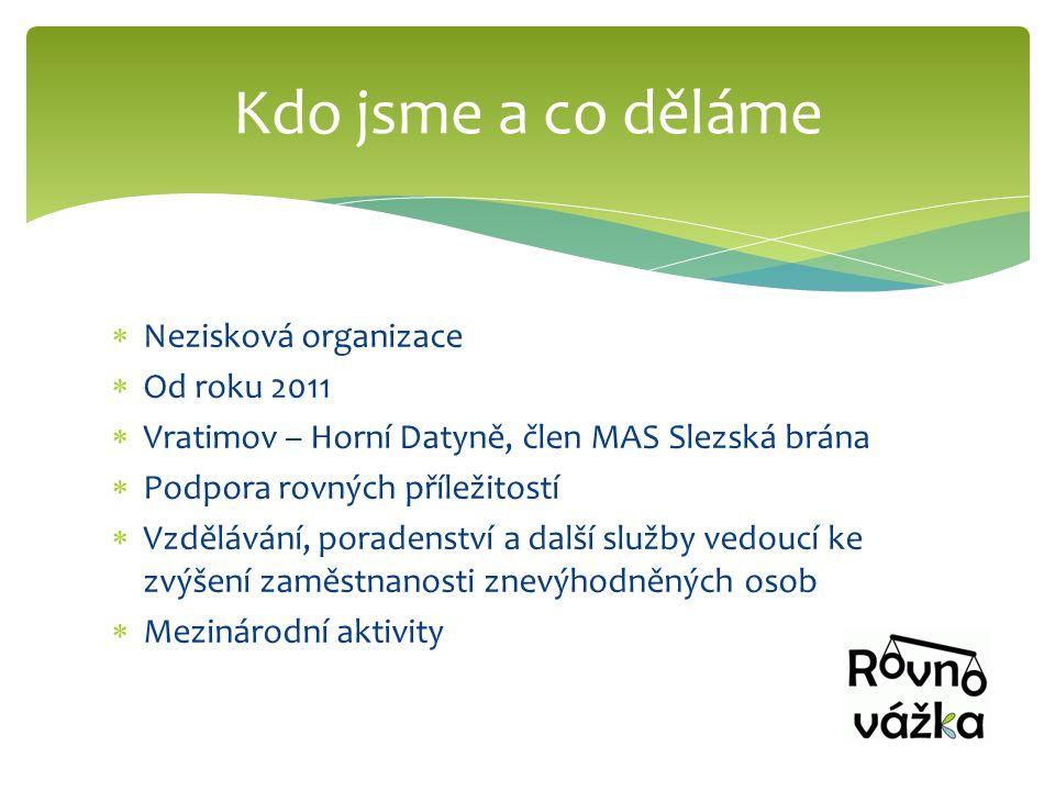  Nezisková organizace  Od roku 2011  Vratimov – Horní Datyně, člen MAS Slezská brána  Podpora rovných příležitostí  Vzdělávání, poradenství a dal