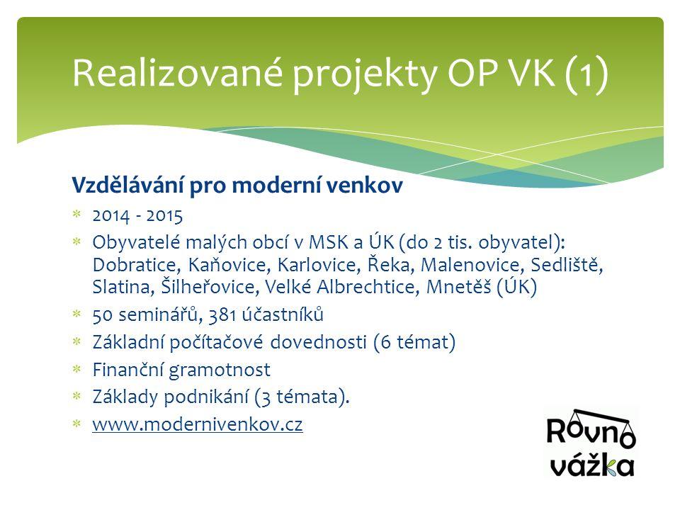Vzdělávání pro moderní venkov  2014 - 2015  Obyvatelé malých obcí v MSK a ÚK (do 2 tis. obyvatel): Dobratice, Kaňovice, Karlovice, Řeka, Malenovice,