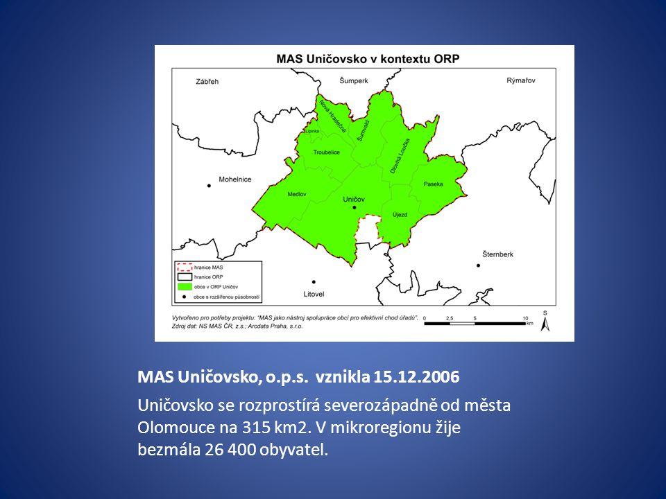 Děkujeme za pozornost Ing. Iveta Kopcová MAS Uničovsko, o.p.s. 783 91 Medlov 300