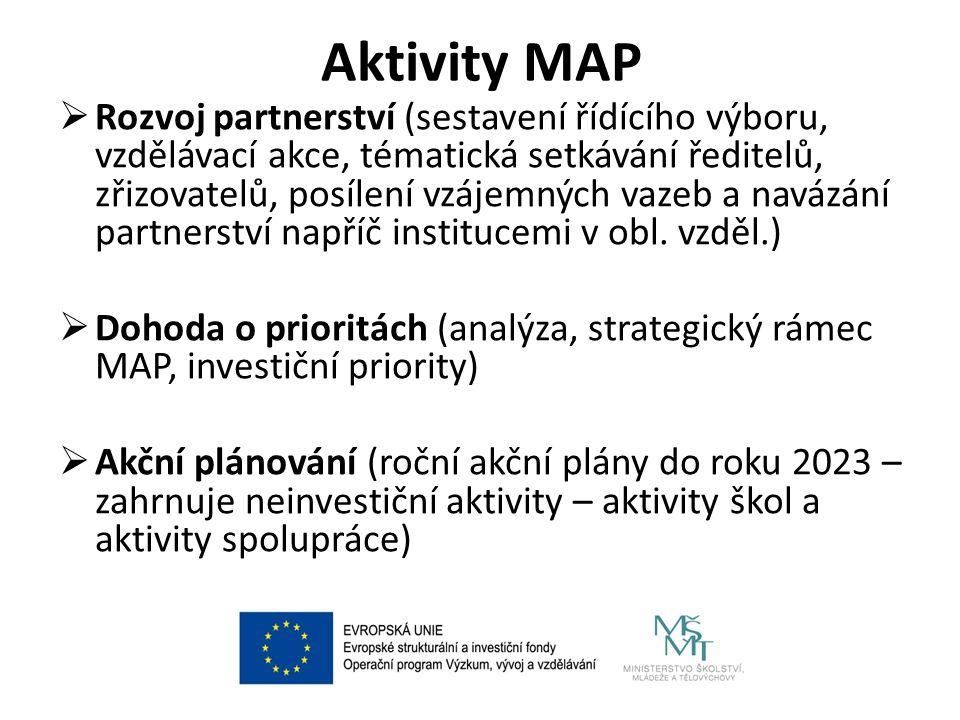 Aktivity MAP  Rozvoj partnerství (sestavení řídícího výboru, vzdělávací akce, tématická setkávání ředitelů, zřizovatelů, posílení vzájemných vazeb a navázání partnerství napříč institucemi v obl.