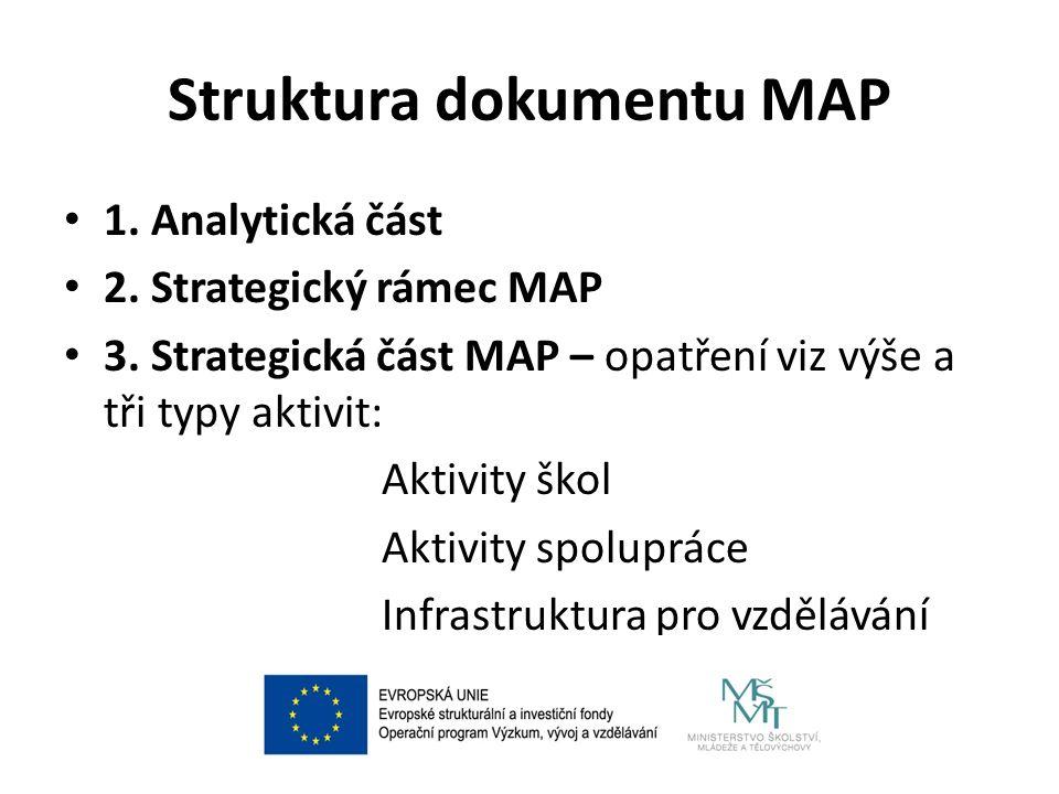 Struktura dokumentu MAP 1. Analytická část 2. Strategický rámec MAP 3. Strategická část MAP – opatření viz výše a tři typy aktivit: Aktivity škol Akti