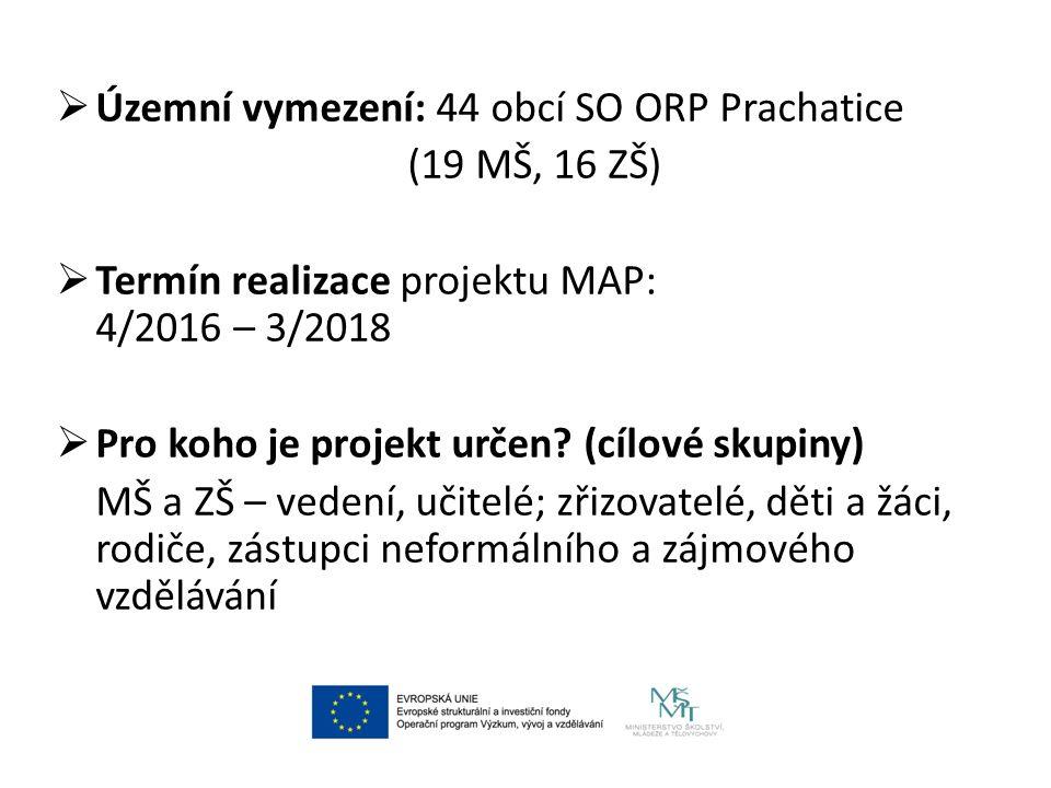  Územní vymezení: 44 obcí SO ORP Prachatice (19 MŠ, 16 ZŠ)  Termín realizace projektu MAP: 4/2016 – 3/2018  Pro koho je projekt určen? (cílové skup