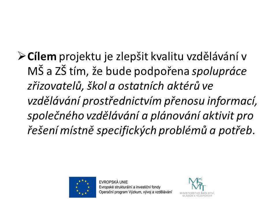  Výstupy: Finální dokument MAP Pakt spolupráce Vzdělávací akce, tematická setkávání  Financování: OP VVV (100% dotace)  Rozpočet projektu: 2 839 401,60 Kč