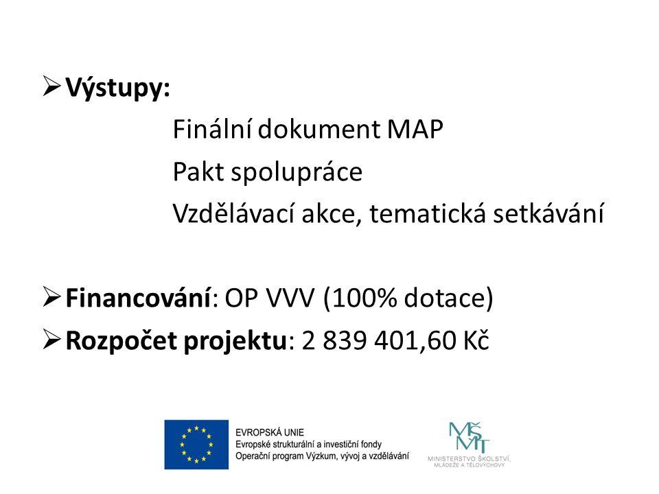  Výstupy: Finální dokument MAP Pakt spolupráce Vzdělávací akce, tematická setkávání  Financování: OP VVV (100% dotace)  Rozpočet projektu: 2 839 40