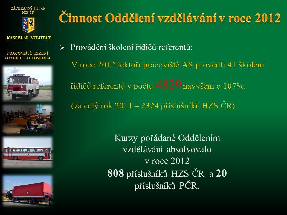 KANCELÁŘ VELITELE ZÁCHRANNÝ ÚTVAR HZS ČR PRACOVIŠTĚ ŘÍZENÍ VOZIDEL - AUTOŠKOLA  Provádění školení řidičů referentů: V roce 2012 lektoři pracoviště AŠ provedli 41 školení řidičů referentů v počtu 4829 navýšení o 107%.