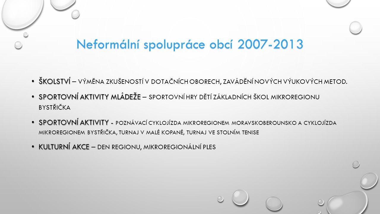 Neformální spolupráce obcí 2007-2013 ŠKOLSTVÍ ŠKOLSTVÍ – VÝMĚNA ZKUŠENOSTÍ V DOTAČNÍCH OBORECH, ZAVÁDĚNÍ NOVÝCH VÝUKOVÝCH METOD.
