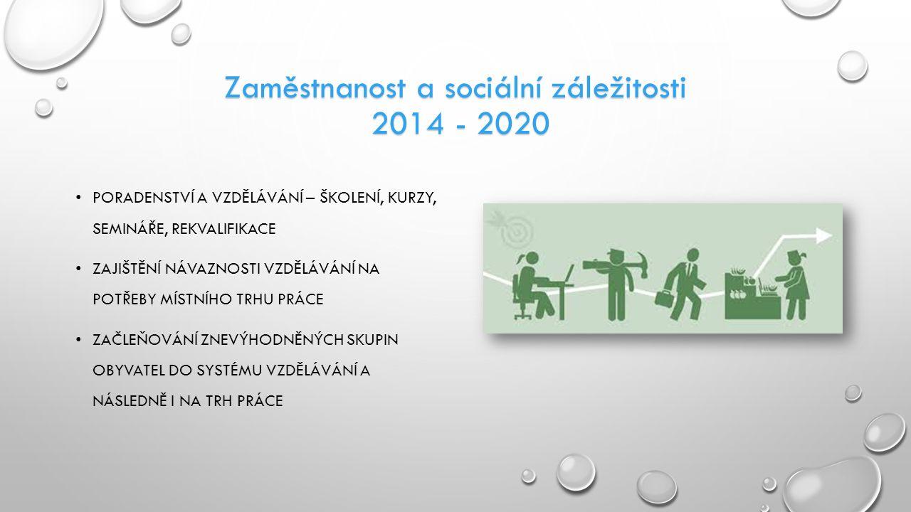 Zaměstnanost a sociální záležitosti 2014 - 2020 PORADENSTVÍ A VZDĚLÁVÁNÍ – ŠKOLENÍ, KURZY, SEMINÁŘE, REKVALIFIKACE ZAJIŠTĚNÍ NÁVAZNOSTI VZDĚLÁVÁNÍ NA POTŘEBY MÍSTNÍHO TRHU PRÁCE ZAČLEŇOVÁNÍ ZNEVÝHODNĚNÝCH SKUPIN OBYVATEL DO SYSTÉMU VZDĚLÁVÁNÍ A NÁSLEDNĚ I NA TRH PRÁCE