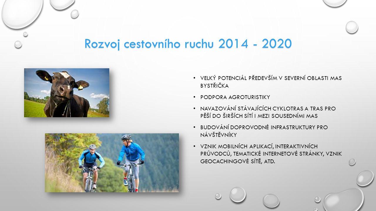 Rozvoj cestovního ruchu 2014 - 2020 VELKÝ POTENCIÁL PŘEDEVŠÍM V SEVERNÍ OBLASTI MAS BYSTŘIČKA PODPORA AGROTURISTIKY NAVAZOVÁNÍ STÁVAJÍCÍCH CYKLOTRAS A TRAS PRO PĚŠÍ DO ŠIRŠÍCH SÍTÍ I MEZI SOUSEDNÍMI MAS BUDOVÁNÍ DOPROVODNÉ INFRASTRUKTURY PRO NÁVŠTĚVNÍKY VZNIK MOBILNÍCH APLIKACÍ, INTERAKTIVNÍCH PRŮVODCŮ, TEMATICKÉ INTERNETOVÉ STRÁNKY, VZNIK GEOCACHINGOVÉ SÍTĚ, ATD.