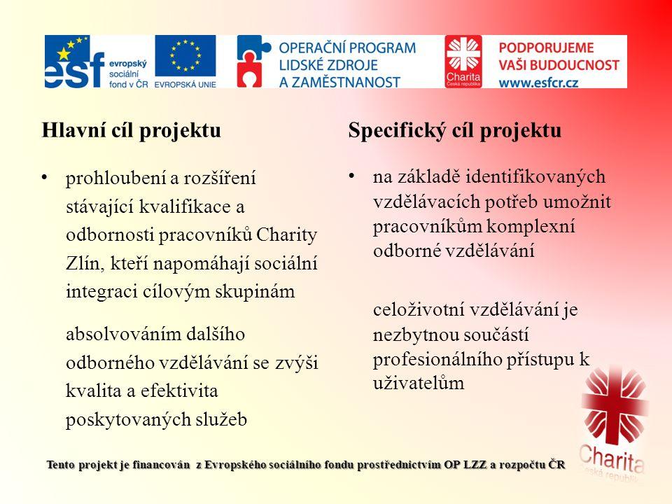Hlavní cíl projektu prohloubení a rozšíření stávající kvalifikace a odbornosti pracovníků Charity Zlín, kteří napomáhají sociální integraci cílovým skupinám absolvováním dalšího odborného vzdělávání se zvýši kvalita a efektivita poskytovaných služeb Specifický cíl projektu na základě identifikovaných vzdělávacích potřeb umožnit pracovníkům komplexní odborné vzdělávání celoživotní vzdělávání je nezbytnou součástí profesionálního přístupu k uživatelům Tento projekt je financován z Evropského sociálního fondu prostřednictvím OP LZZ a rozpočtu ČR