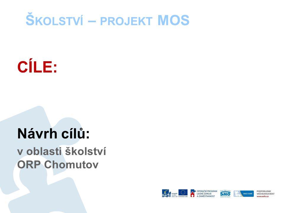 Š KOLSTVÍ – PROJEKT MOS CÍLE: Návrh cílů: v oblasti školství ORP Chomutov