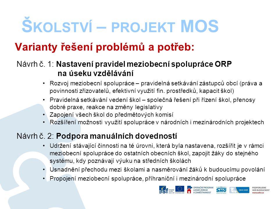 Š KOLSTVÍ – PROJEKT MOS Varianty řešení problémů a potřeb: Návrh č.