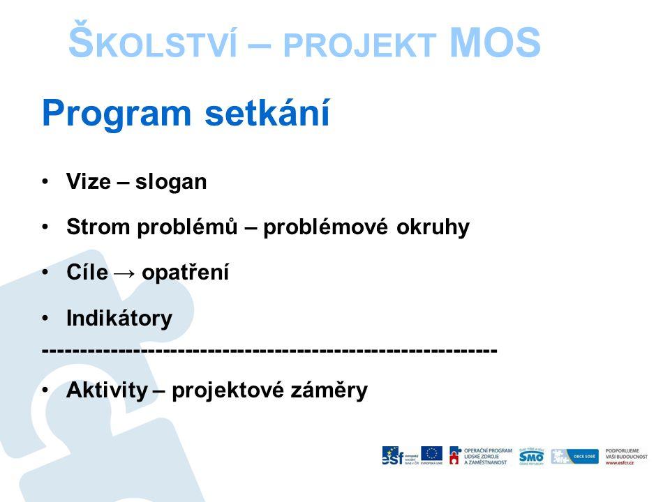 Program setkání Vize – slogan Strom problémů – problémové okruhy Cíle → opatření Indikátory ------------------------------------------------------------- Aktivity – projektové záměry Š KOLSTVÍ – PROJEKT MOS