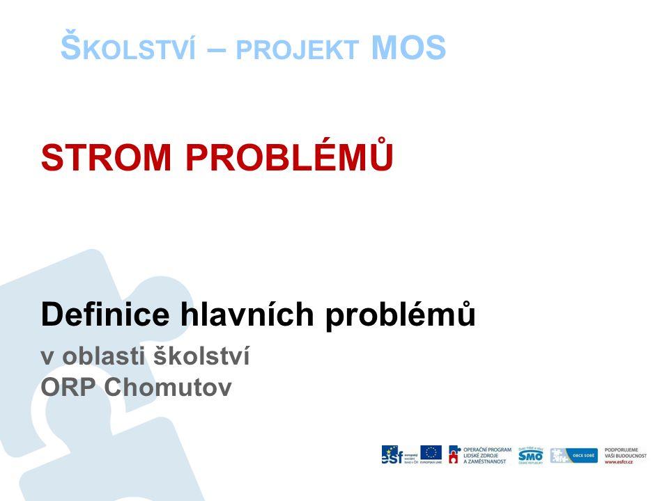 Š KOLSTVÍ – PROJEKT MOS AKTIVITY - projektové záměry: Návrhy: v oblasti školství ORP Chomutov