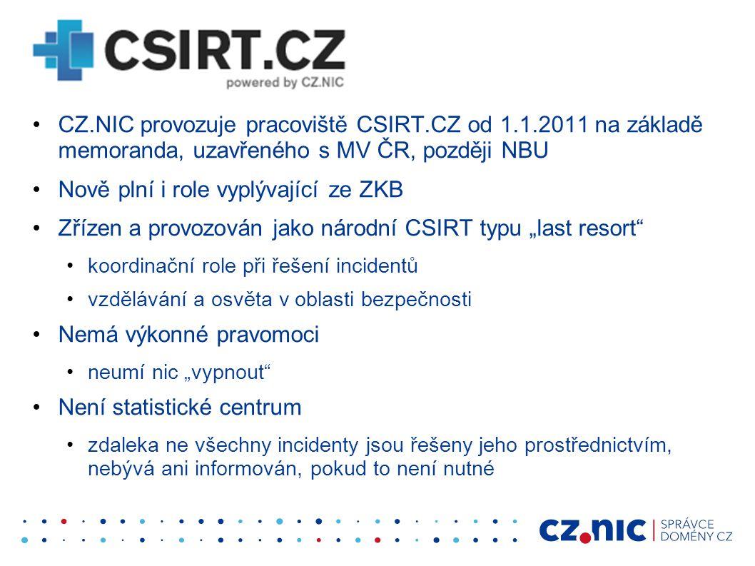 """CZ.NIC provozuje pracoviště CSIRT.CZ od 1.1.2011 na základě memoranda, uzavřeného s MV ČR, později NBU Nově plní i role vyplývající ze ZKB Zřízen a provozován jako národní CSIRT typu """"last resort koordinační role při řešení incidentů vzdělávání a osvěta v oblasti bezpečnosti Nemá výkonné pravomoci neumí nic """"vypnout Není statistické centrum zdaleka ne všechny incidenty jsou řešeny jeho prostřednictvím, nebývá ani informován, pokud to není nutné"""