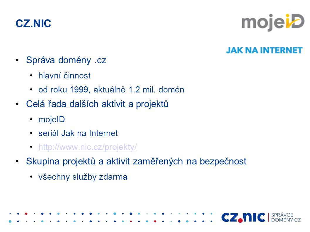 CZ.NIC Správa domény.cz hlavní činnost od roku 1999, aktuálně 1.2 mil.