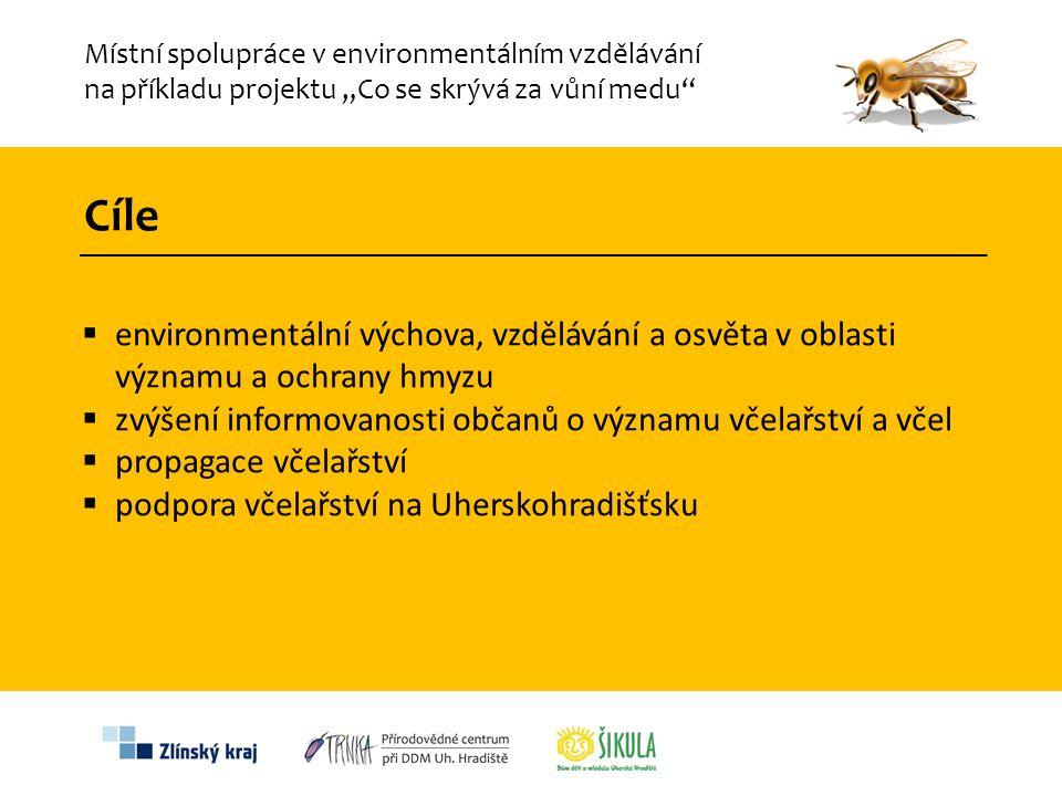 """ environmentální výchova, vzdělávání a osvěta v oblasti významu a ochrany hmyzu  zvýšení informovanosti občanů o významu včelařství a včel  propagace včelařství  podpora včelařství na Uherskohradišťsku Cíle Místní spolupráce v environmentálním vzdělávání na příkladu projektu """"Co se skrývá za vůní medu"""