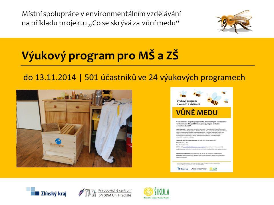 do 13.11.2014 | 501 účastníků ve 24 výukových programech Výukový program pro MŠ a ZŠ Místní spolupráce v environmentálním vzdělávání na příkladu proje
