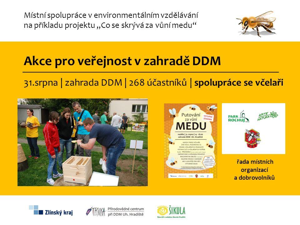 31.srpna | zahrada DDM | 268 účastníků | spolupráce se včelaři Akce pro veřejnost v zahradě DDM řada místních organizací a dobrovolníků Místní spolupr