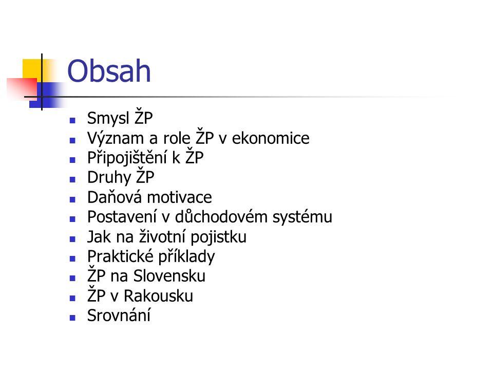 Srovnání Příklad: Čech může při ročním pojistném 12 000 Kč ušetřit na dani z příjmu maximálně 3 840 Kč.