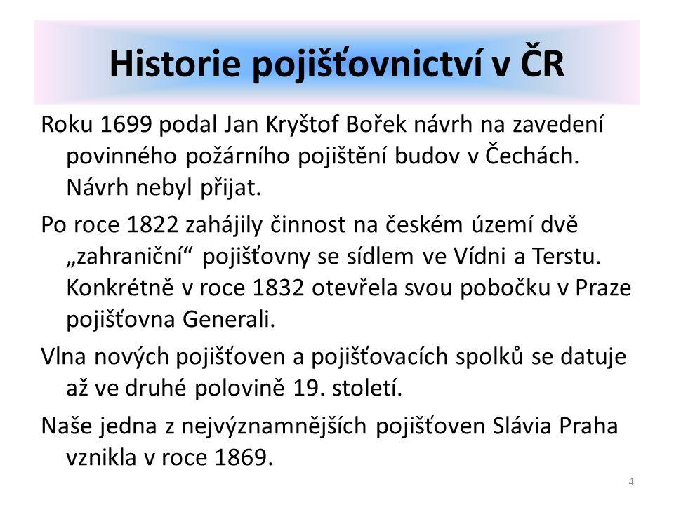 Roku 1699 podal Jan Kryštof Bořek návrh na zavedení povinného požárního pojištění budov v Čechách.