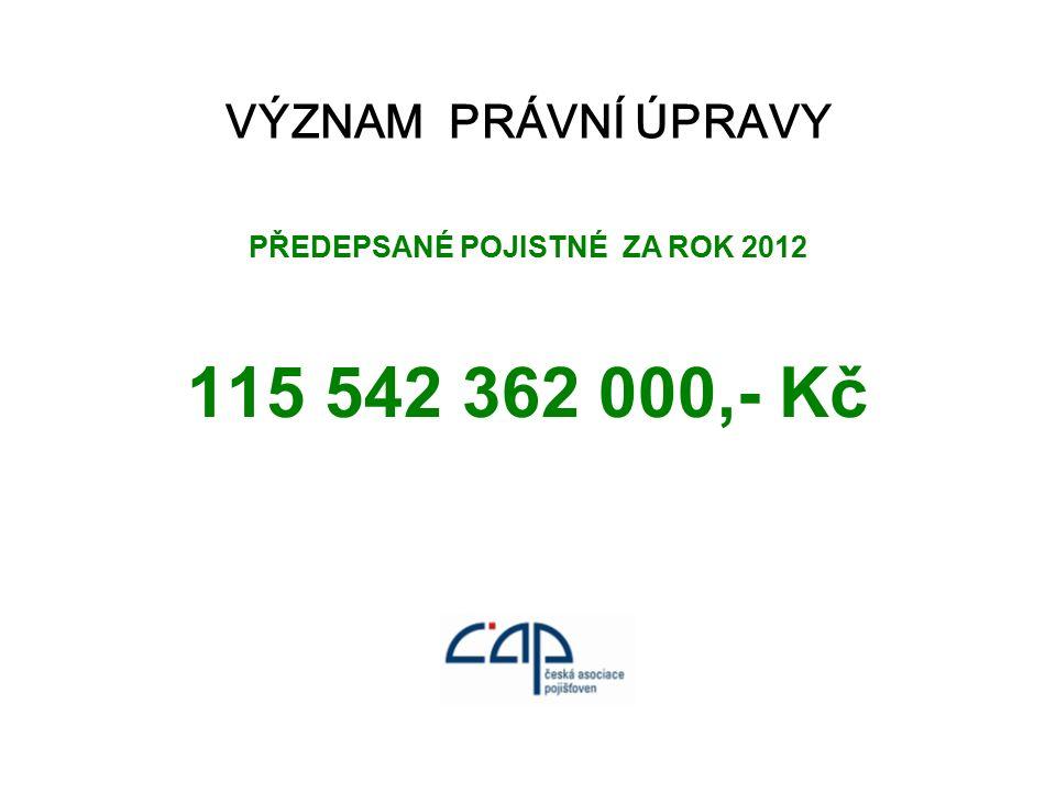 VÝZNAM PRÁVNÍ ÚPRAVY PŘEDEPSANÉ POJISTNÉ ZA ROK 2012 115 542 362 000,- Kč