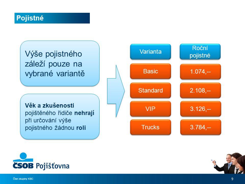 Pojistné 9 Výše pojistného záleží pouze na vybrané variantě Roční pojistné Varianta 2.108,-- 3.126,-- 3.784,-- Trucks VIP Standard Basic 1.074,-- Věk