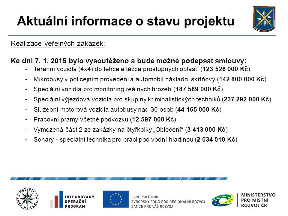 Aktuální informace o stavu projektu 27.9.2016 9 Realizace veřejných zakázek: Ke dni 7.