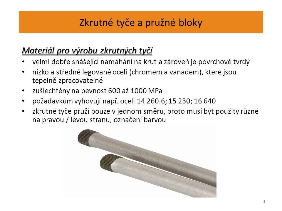 Zkrutné tyče a pružné bloky Materiál pro výrobu zkrutných tyčí velmi dobře snášející namáhání na krut a zároveň je povrchově tvrdý nízko a středně legované oceli (chromem a vanadem), které jsou tepelně zpracovatelné zušlechtěny na pevnost 600 až 1000 MPa požadavkům vyhovují např.