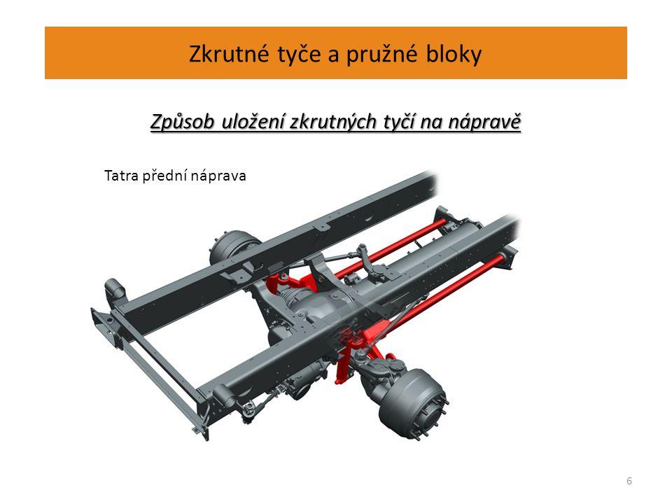 Zkrutné tyče a pružné bloky Způsob uložení zkrutných tyčí na nápravě 6 Tatra přední náprava
