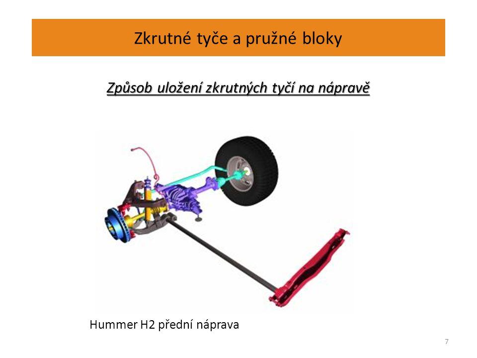 Zkrutné tyče a pružné bloky Způsob uložení zkrutných tyčí na nápravě 7 Hummer H2 přední náprava