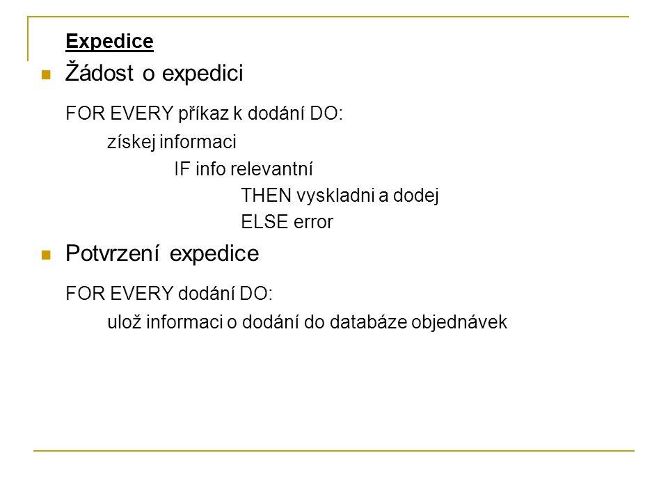 Expedice Žádost o expedici FOR EVERY příkaz k dodání DO: získej informaci IF info relevantní THEN vyskladni a dodej ELSE error Potvrzení expedice FOR EVERY dodání DO: ulož informaci o dodání do databáze objednávek
