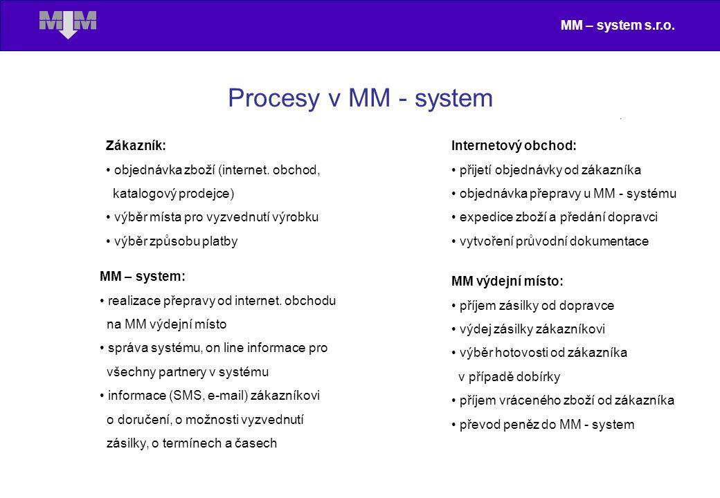 MM – system s.r.o. Procesy v MM - system Zákazník: objednávka zboží (internet. obchod, katalogový prodejce) výběr místa pro vyzvednutí výrobku výběr z
