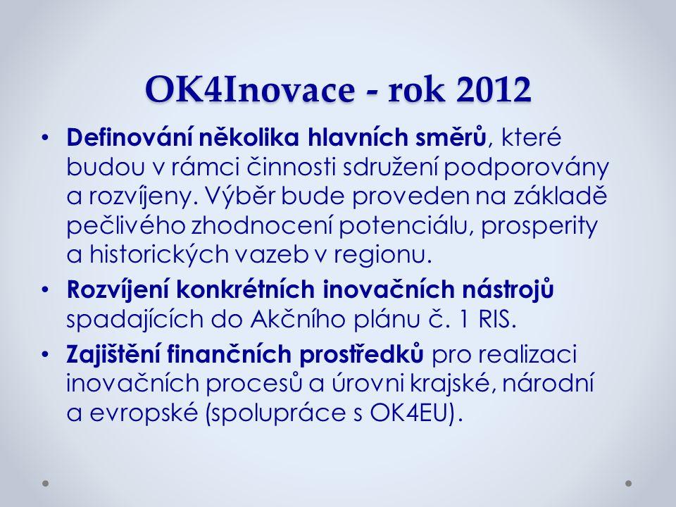 OK4Inovace - rok 2012 Definování několika hlavních směrů, které budou v rámci činnosti sdružení podporovány a rozvíjeny. Výběr bude proveden na základ