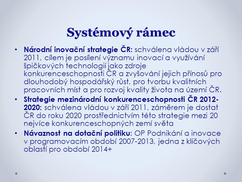 Systémový rámec Národní inovační strategie ČR: schválena vládou v září 2011, cílem je posílení významu inovací a využívání špičkových technologií jako