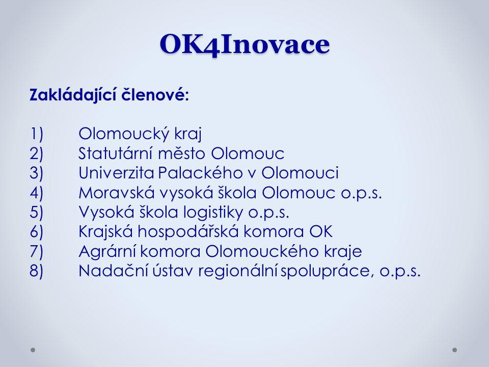 OK4Inovace Zakládající členové: 1)Olomoucký kraj 2)Statutární město Olomouc 3)Univerzita Palackého v Olomouci 4)Moravská vysoká škola Olomouc o.p.s. 5