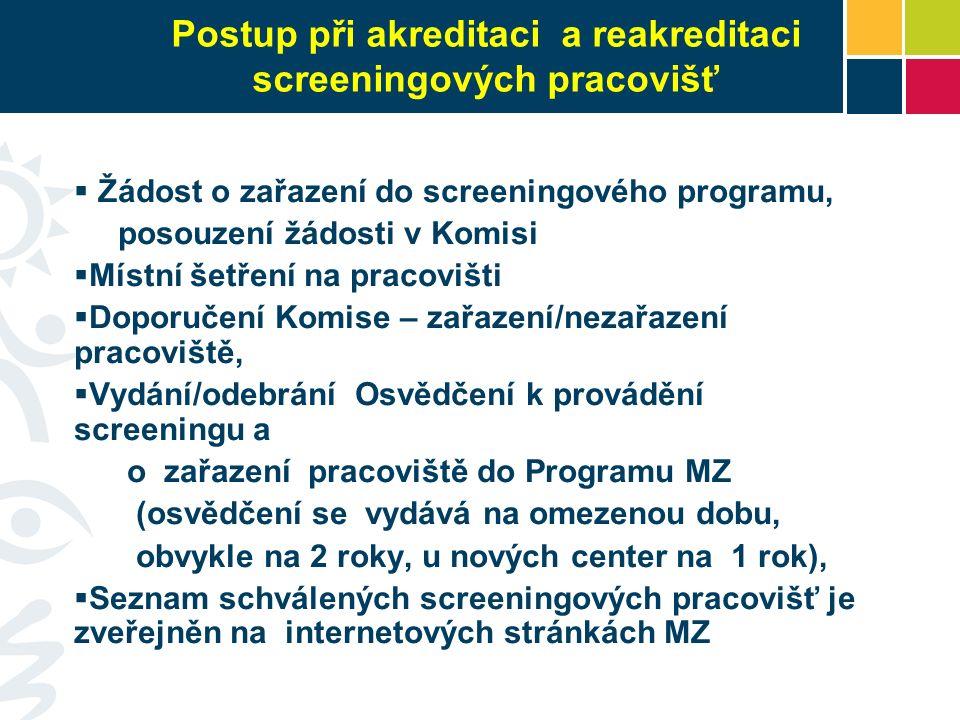 Postup při akreditaci a reakreditaci screeningových pracovišť  Žádost o zařazení do screeningového programu, posouzení žádosti v Komisi  Místní šetření na pracovišti  Doporučení Komise – zařazení/nezařazení pracoviště,  Vydání/odebrání Osvědčení k provádění screeningu a o zařazení pracoviště do Programu MZ (osvědčení se vydává na omezenou dobu, obvykle na 2 roky, u nových center na 1 rok),  Seznam schválených screeningových pracovišť je zveřejněn na internetových stránkách MZ