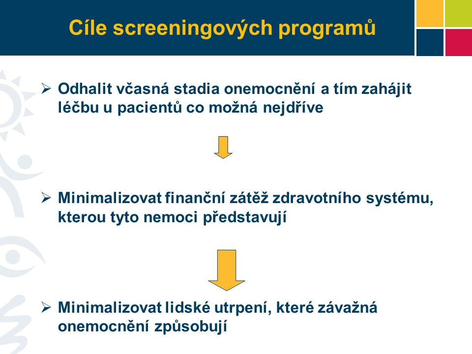 Cíle screeningových programů  Odhalit včasná stadia onemocnění a tím zahájit léčbu u pacientů co možná nejdříve  Minimalizovat finanční zátěž zdravo