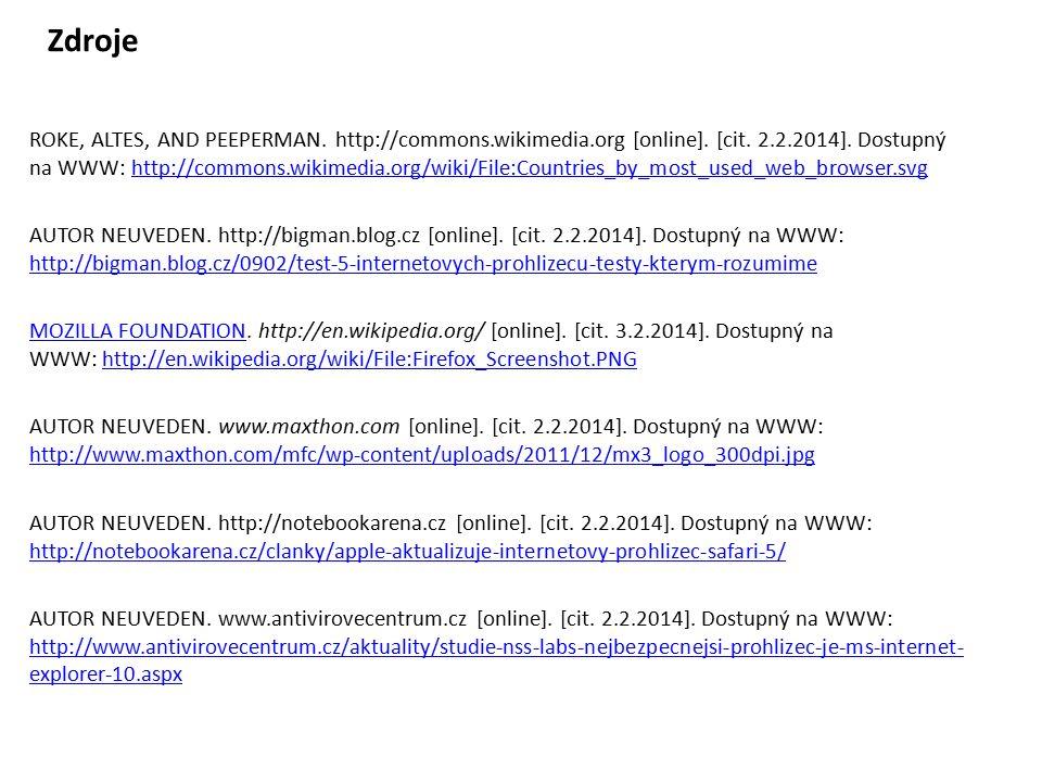 AUTOR NEUVEDEN.www.maxthon.com [online]. [cit. 2.2.2014].