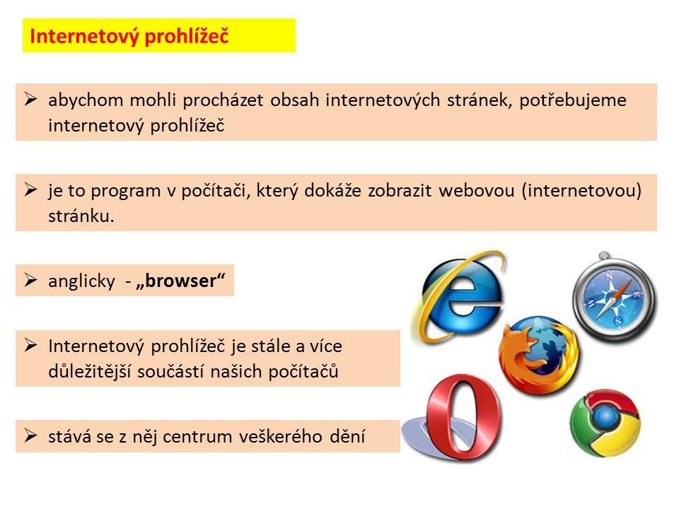 Internetový prohlížeč  abychom mohli procházet obsah internetových stránek, potřebujeme internetový prohlížeč  je to program v počítači, který dokáže zobrazit webovou (internetovou) stránku.
