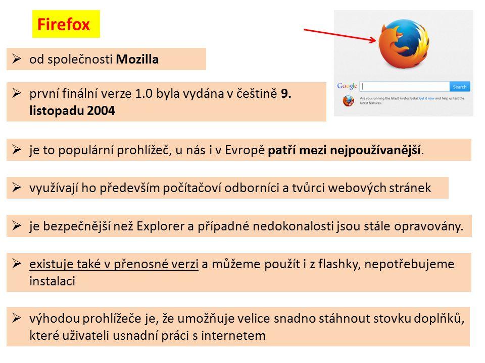  od společnosti Mozilla  první finální verze 1.0 byla vydána v češtině 9.