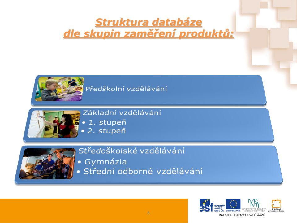 Struktura databáze dle skupin zaměření produktů: 8