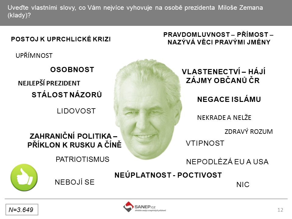 12 Uveďte vlastními slovy, co Vám nejvíce vyhovuje na osobě prezidenta Miloše Zemana (klady).