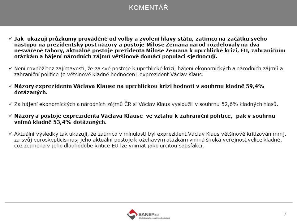 7 KOMENTÁŘ Jak ukazují průzkumy prováděné od volby a zvolení hlavy státu, zatímco na začátku svého nástupu na prezidentský post názory a postoje Miloše Zemana národ rozdělovaly na dva nesvářené tábory, aktuálně postoje prezidenta Miloše Zemana k uprchlické krizi, EU, zahraničním otázkám a hájení národních zájmů většinově domácí populaci sjednocují.