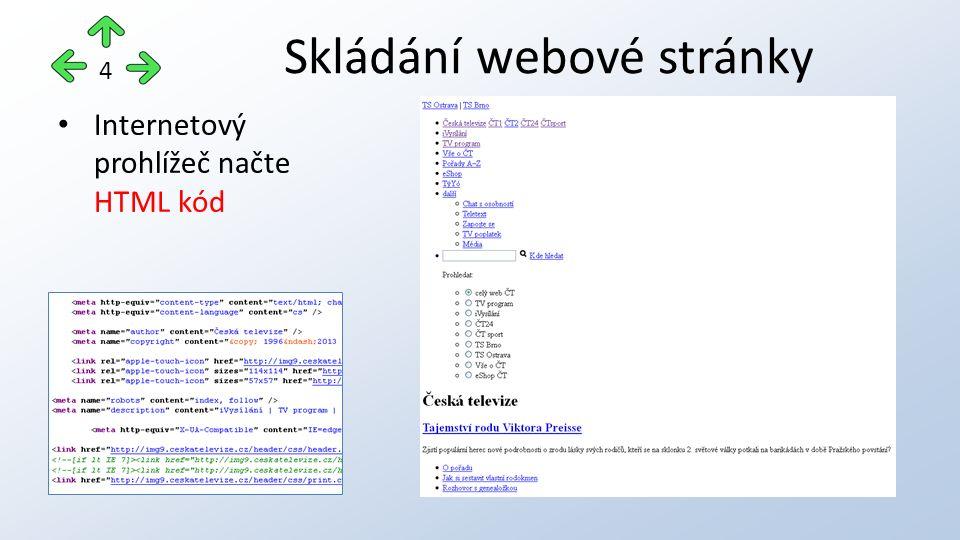 Internetový prohlížeč načte HTML kód Skládání webové stránky 4