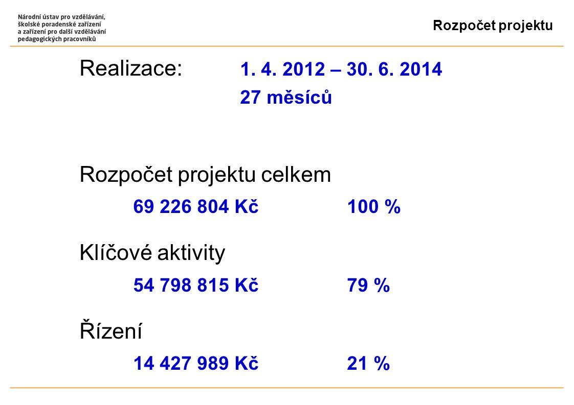 Rozpočet projektu Realizace: 1. 4. 2012 – 30. 6.